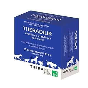 Theradiur