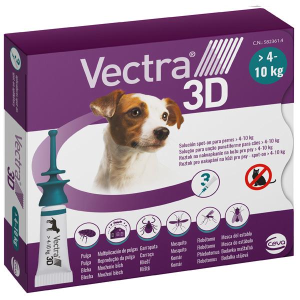 VECTRA 3D - Vectra 3D Verde per Cani 4 - 10 Kg